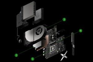 project-scorpio-components